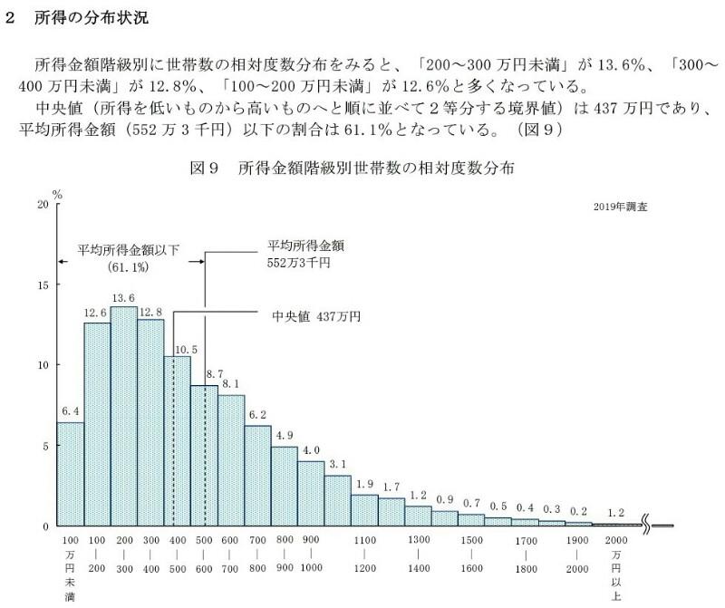 f:id:dr-yokohamaner:20201227185430j:plain