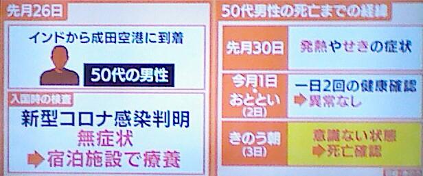 f:id:dr-yokohamaner:20210504090529j:plain