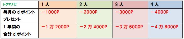 f:id:dragon_post:20170118142128p:plain