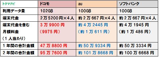 f:id:dragon_post:20170122115121p:plain
