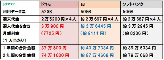 f:id:dragon_post:20170122115230p:plain