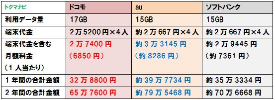 f:id:dragon_post:20170122115331p:plain