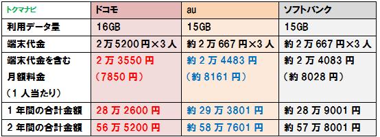 f:id:dragon_post:20170122115534p:plain