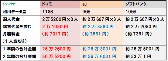f:id:dragon_post:20170122115636p:plain
