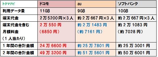 f:id:dragon_post:20170122115650p:plain