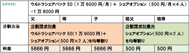 f:id:dragon_post:20170430224158p:plain