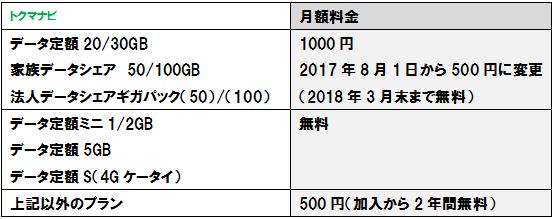 f:id:dragon_post:20170728160849p:plain