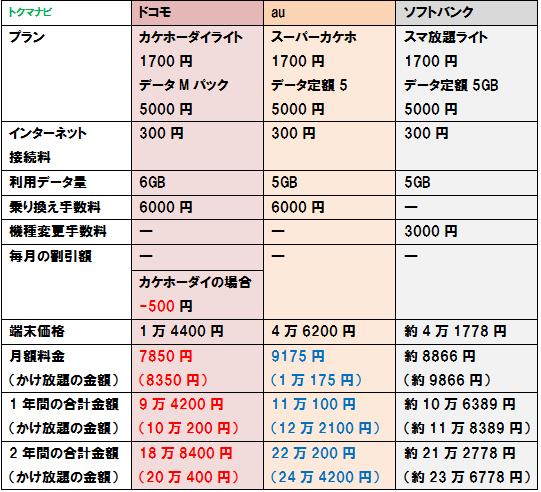 f:id:dragon_post:20170804211758p:plain