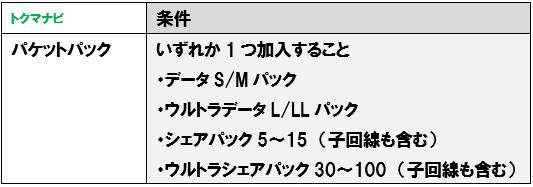 f:id:dragon_post:20171227135347p:plain