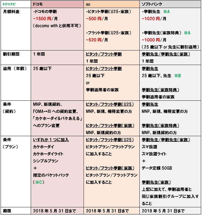 f:id:dragon_post:20180117102439p:plain
