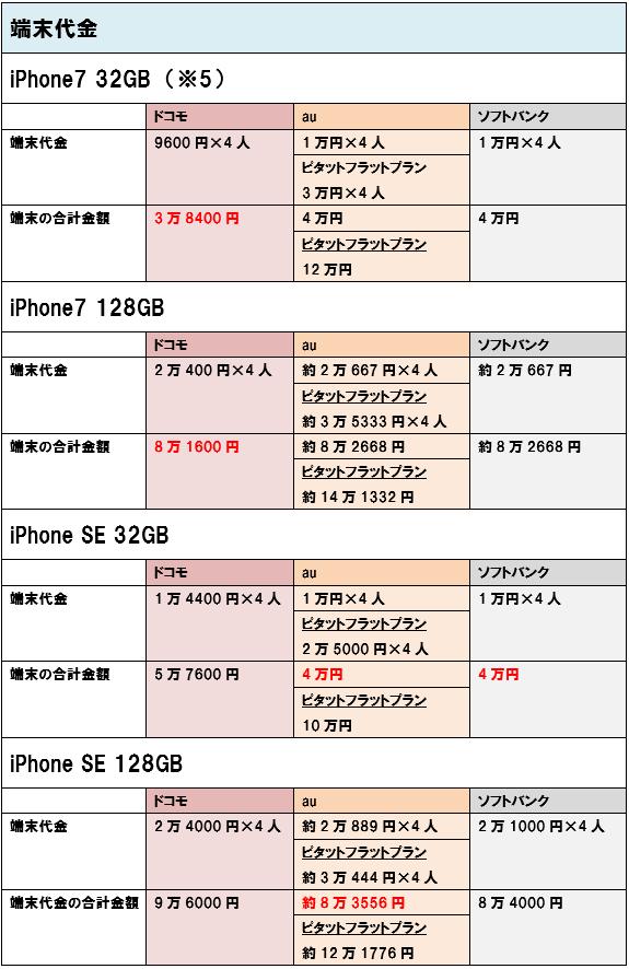 f:id:dragon_post:20180302142305p:plain