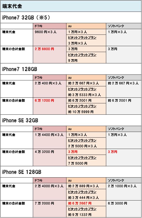 f:id:dragon_post:20180302143202p:plain