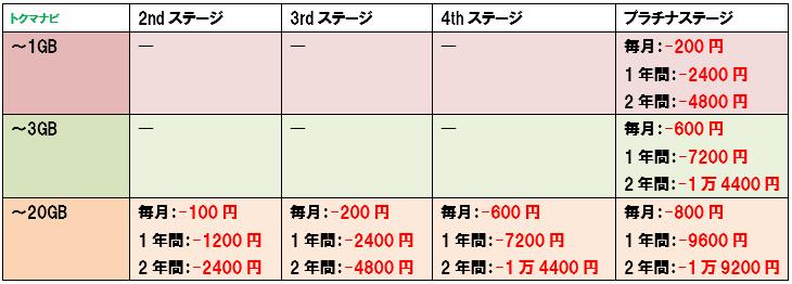 f:id:dragon_post:20180525105530p:plain