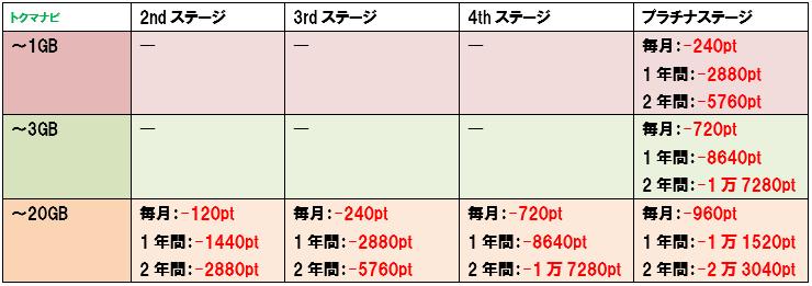 f:id:dragon_post:20180525105544p:plain
