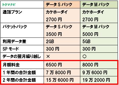 f:id:dragon_post:20180525153647p:plain