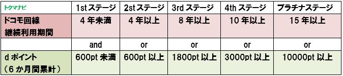 f:id:dragon_post:20180525174459p:plain
