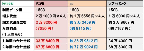 f:id:dragon_post:20180603145822p:plain