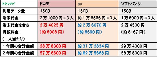 f:id:dragon_post:20180603150015p:plain