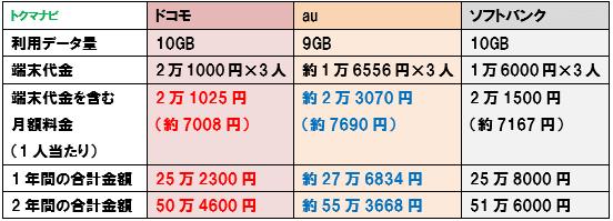 f:id:dragon_post:20180603150136p:plain