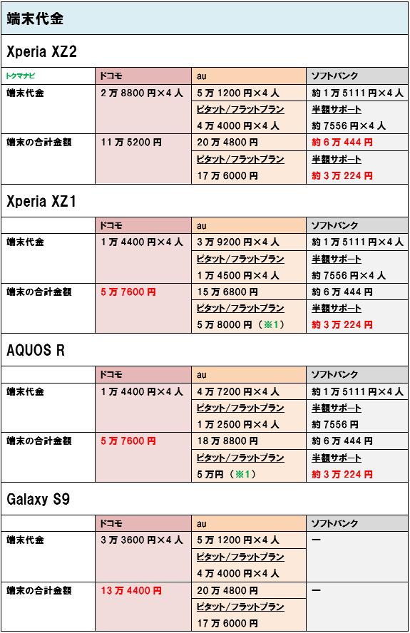 f:id:dragon_post:20180603170329p:plain