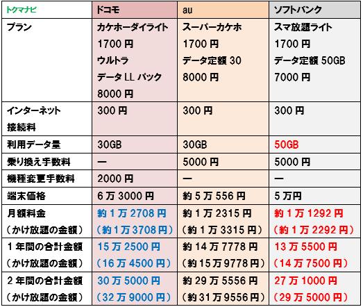 f:id:dragon_post:20180605205058p:plain