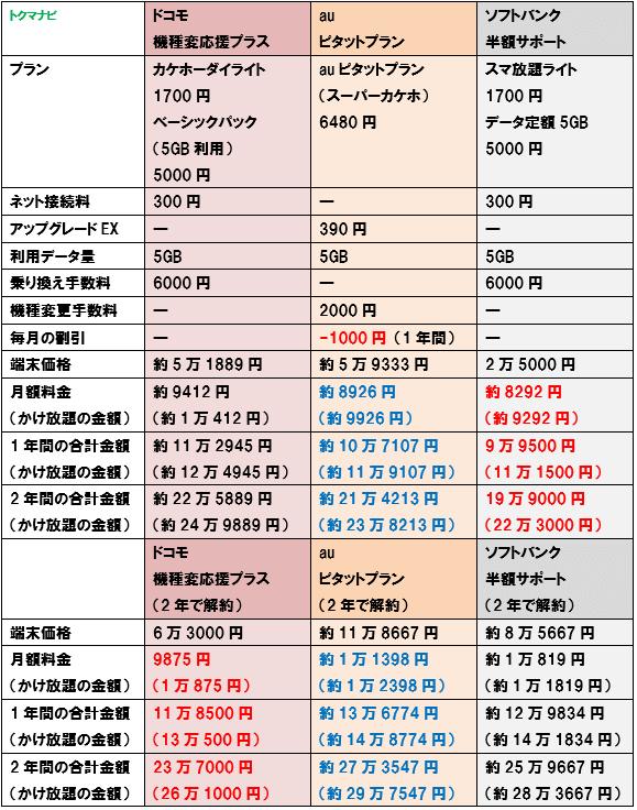 f:id:dragon_post:20180605205610p:plain