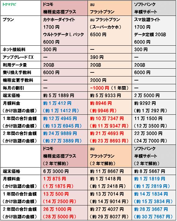 f:id:dragon_post:20180605205645p:plain