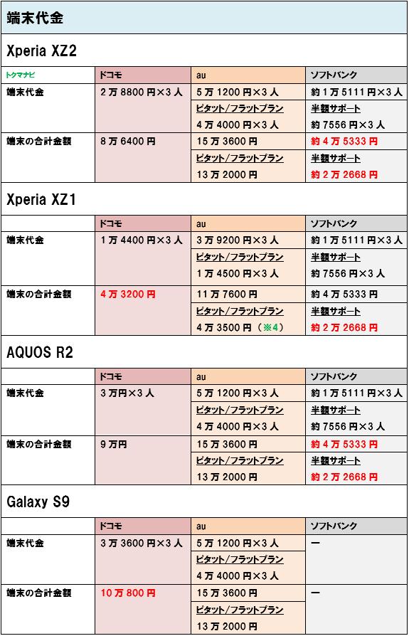 f:id:dragon_post:20180702144520p:plain
