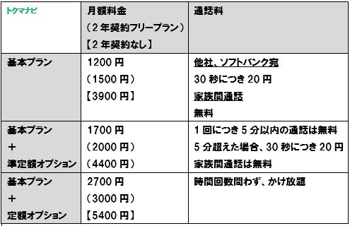 f:id:dragon_post:20180902110405p:plain