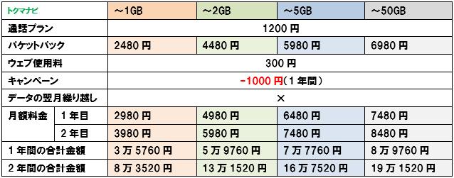 f:id:dragon_post:20180902112218p:plain
