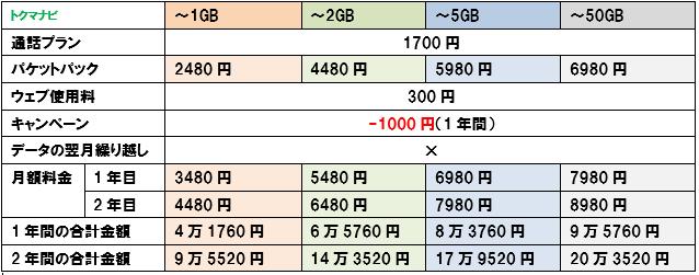 f:id:dragon_post:20180902112242p:plain