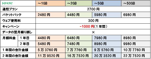 f:id:dragon_post:20180902112310p:plain