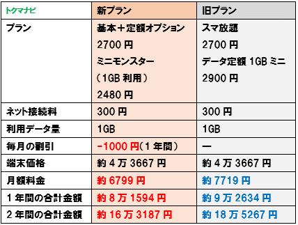 f:id:dragon_post:20180902120829p:plain