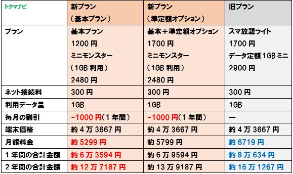f:id:dragon_post:20180902120844p:plain