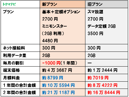 f:id:dragon_post:20180902120901p:plain