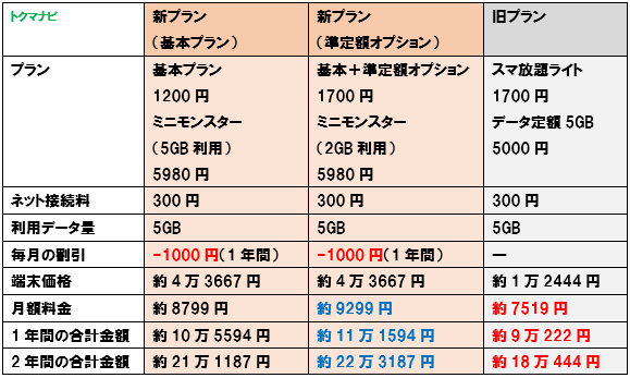 f:id:dragon_post:20180902120955p:plain