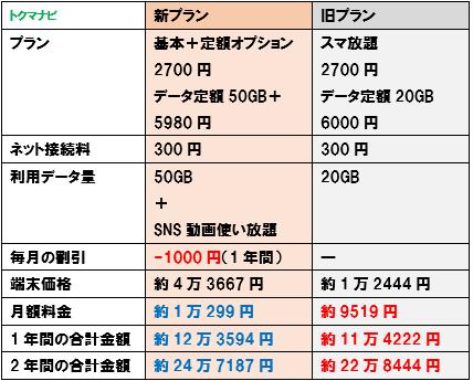 f:id:dragon_post:20180902121016p:plain