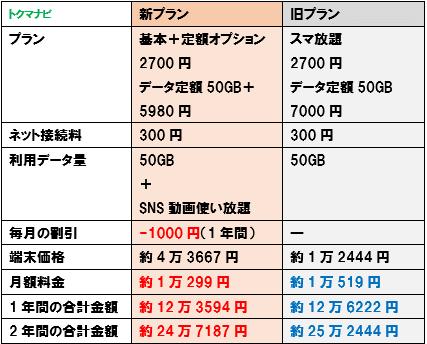 f:id:dragon_post:20180902121114p:plain
