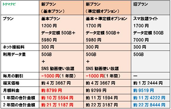 f:id:dragon_post:20180902121136p:plain