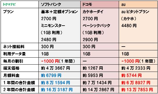 f:id:dragon_post:20180902142815p:plain