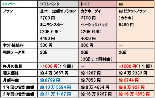 f:id:dragon_post:20180902142831p:plain
