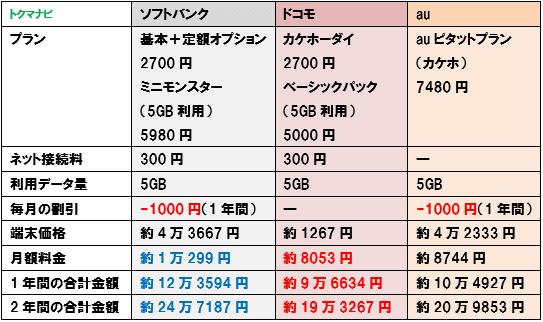 f:id:dragon_post:20180902142847p:plain