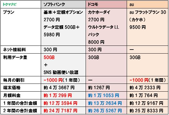 f:id:dragon_post:20180902142902p:plain