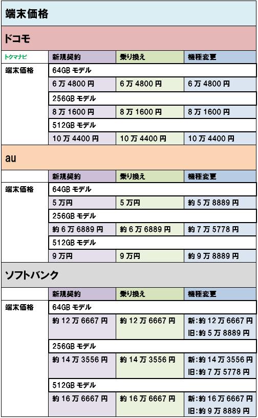 f:id:dragon_post:20180921034217p:plain