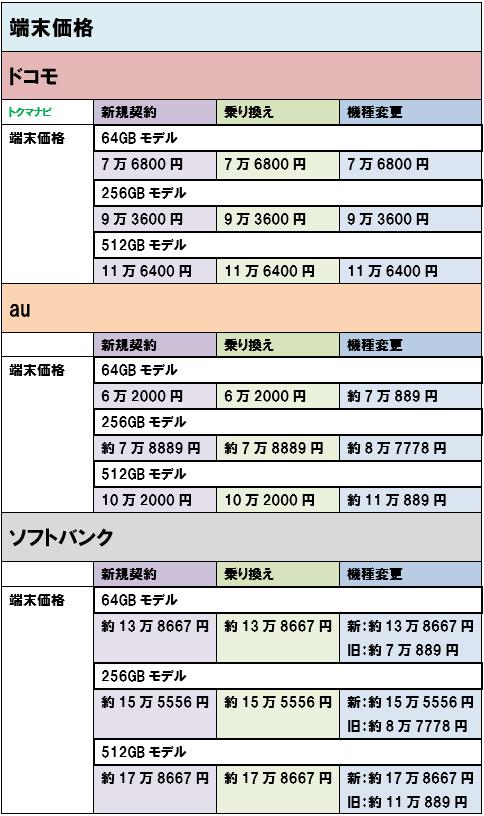 f:id:dragon_post:20180921034341p:plain