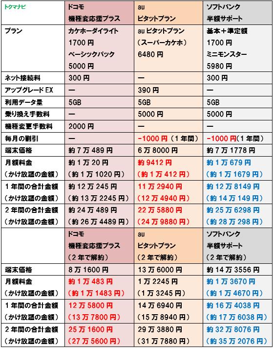 f:id:dragon_post:20180921034733p:plain