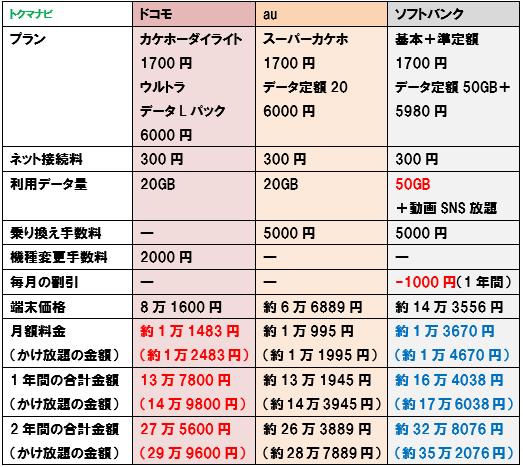 f:id:dragon_post:20180921034832p:plain