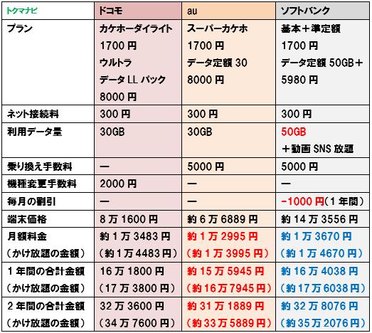 f:id:dragon_post:20180921034908p:plain