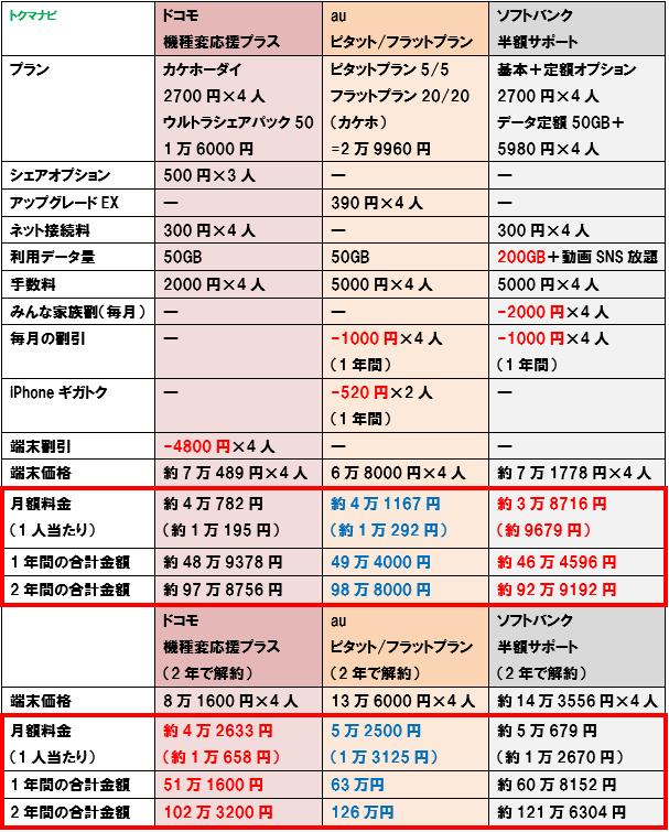 f:id:dragon_post:20180921034928p:plain