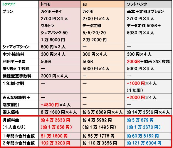 f:id:dragon_post:20180921034942p:plain
